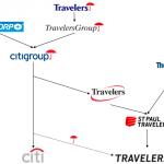 L'origine du logo de Citigroup