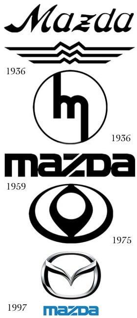 Histoire du logo Mazda