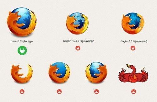 Charte graphique du logo Firefox