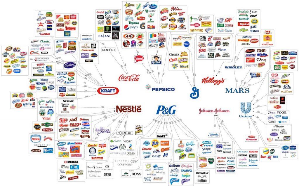 Les logo des marques mass market appartenant à des grands groupes