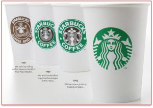 Relooking du logo Starbucks Coffee